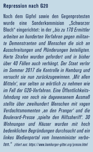 """Nach dem Gipfel sowie den Gegenprotesten wurde eine Sonderkommision """"Schwarzer Bloch"""" eingerichtet: in der """"bis zu 170 Ermittler arbeiten an hunderten Verfahren gegen militante Demonstranten und Menschen die sich an Ausschreitungen und Plünderungen beteiligten. Harte Strafen wurden gefordert und in bisher über 40 Fällen auch verhängt. Der Staat verlor im Sommer 2017 die Kontrolle in Hamburg und versucht sie nun zurückzugewinnen. 'Mit allen Mitteln', war selten so wörtlich zu nehmen wie im Fall der G20-Verfahren. Eine Öffentlichkeitsfahndung von noch nie dagewesenem Ausmaß stellte über zweihundert Menschen mit vagen Verdachtsmomenten 'an den Pranger' und die Boulevard-Presse 'spielte den Hilfssheriff'. 30 Wohnungen und Häuser wurden mit hoch bedenklichen Begründungen durchsucht und ein linkes Medienportal vom Innenminister verboten."""""""